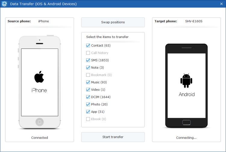 ios-to-android-data-transfer
