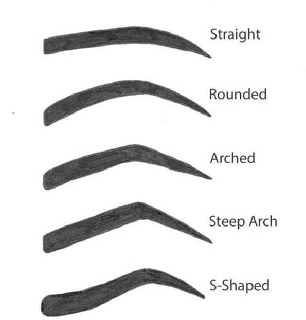 eyebrows-shapes