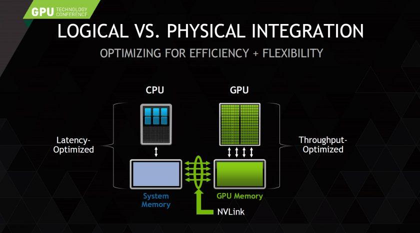 Most Energy-Efficient Supercomputer
